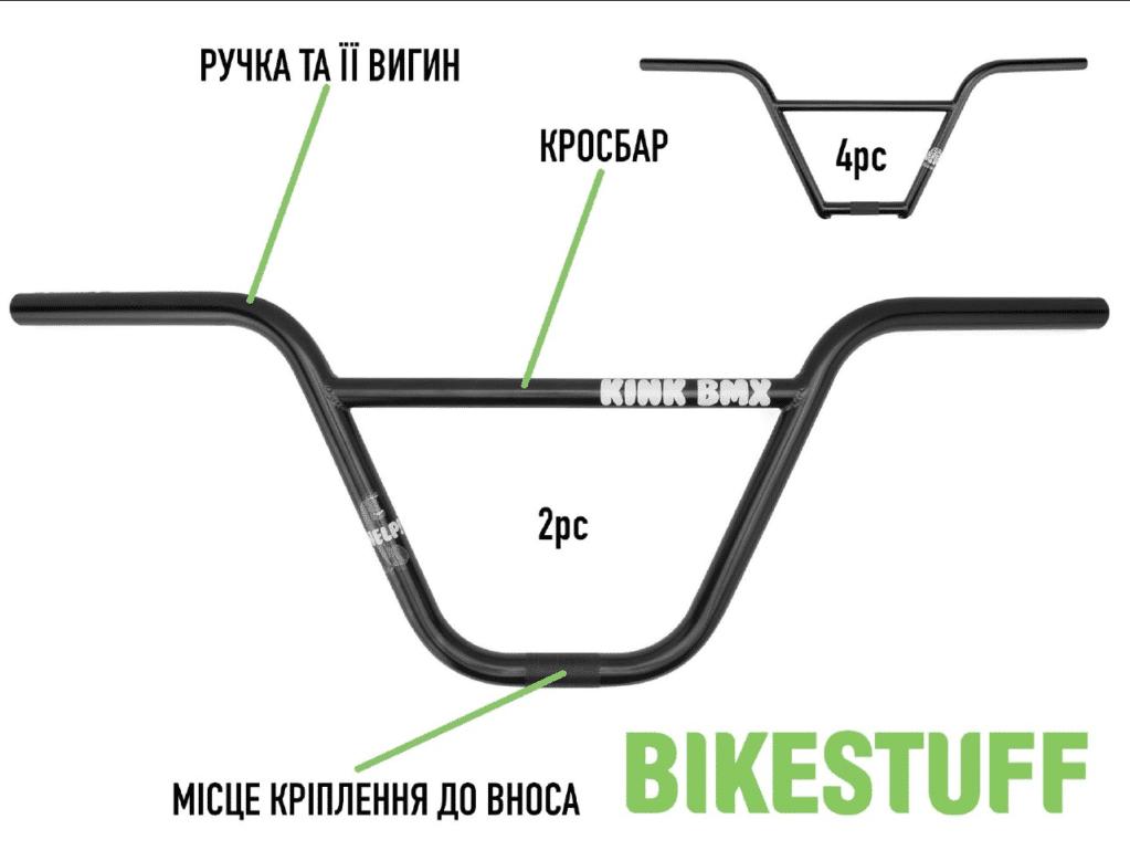 ЩО ТАКЕ BMX РУЛЬ? | BIKESTUFF